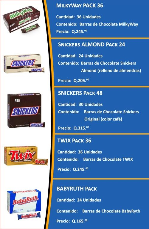 Fotos de Chocolates importados 2